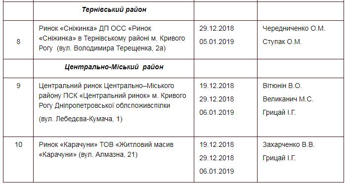График работы ярмарок в Терновском и Центрально-Гороском районах