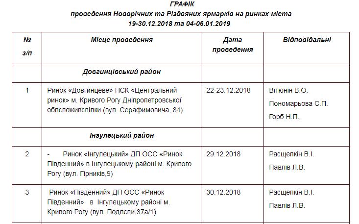 График работы ярмарок в Долгинцевском и Ингулецком районах