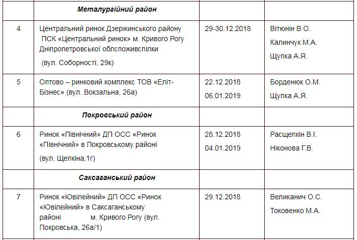 График работы ярмарок в Металлургическом, Покровском и Саксаганских районах