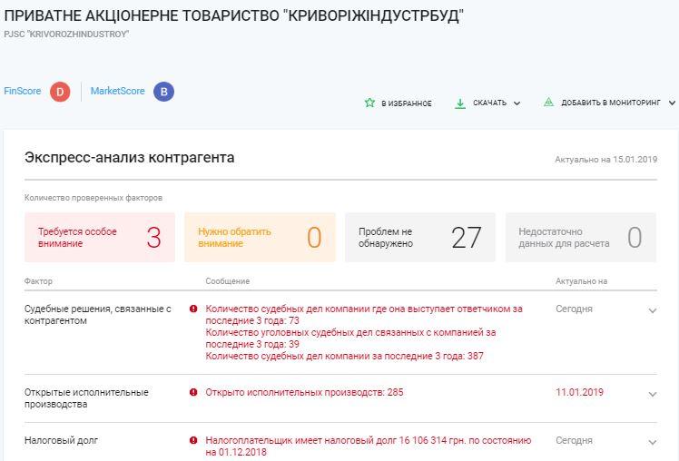 Информация с сайта Youcontrol