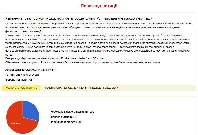 Петиция Максима Слебезюка об изменении транспортной инфраструктуры Кривого Рога