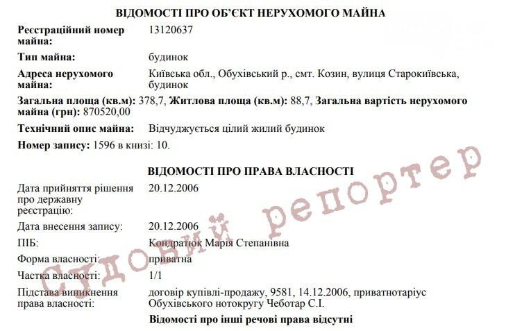 Имущество тещи народного депутата Вилкула